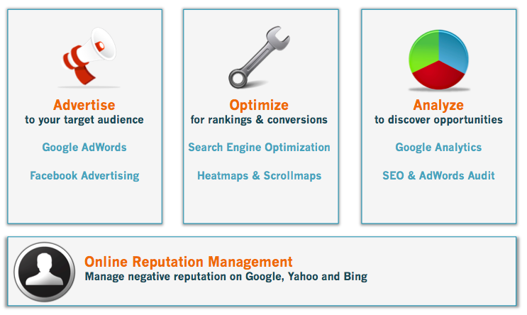 SearchGuru Online Marketing Services